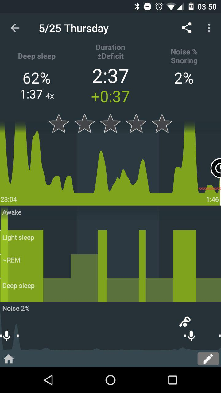 Triphasischer schlaf